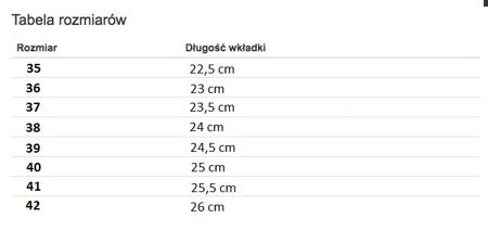 Czarne ocieplane trapery Zuri- Obuwie