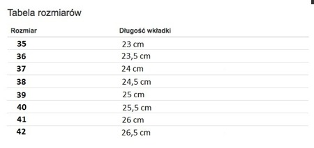Granatowe, zamszowe kozaki - Obuwie